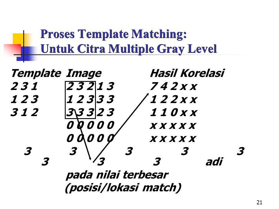 21 Proses Template Matching: Untuk Citra Multiple Gray Level TemplateImageHasil Korelasi 2 3 12 3 2 1 37 4 2 x x 1 2 31 2 3 3 31 2 2 x x 3 1 23 3 3 2