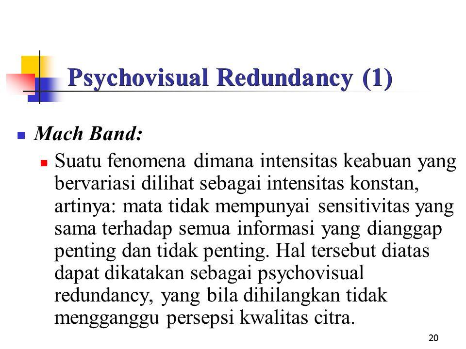 20 Psychovisual Redundancy (1) Mach Band: Suatu fenomena dimana intensitas keabuan yang bervariasi dilihat sebagai intensitas konstan, artinya: mata tidak mempunyai sensitivitas yang sama terhadap semua informasi yang dianggap penting dan tidak penting.