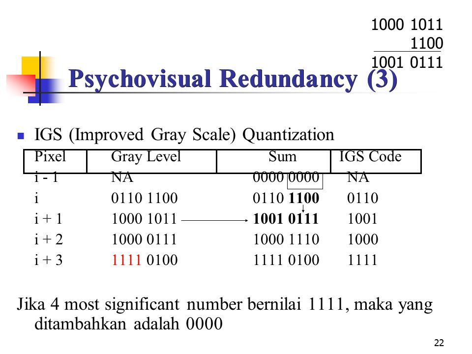 22 Psychovisual Redundancy (3) IGS (Improved Gray Scale) Quantization PixelGray Level Sum IGS Code i - 1NA0000 0000NA i0110 11000110 11000110 i + 11000 10111001 01111001 i + 21000 01111000 11101000 i + 31111 01001111 01001111 Jika 4 most significant number bernilai 1111, maka yang ditambahkan adalah 0000 1000 1011 1100 1001 0111