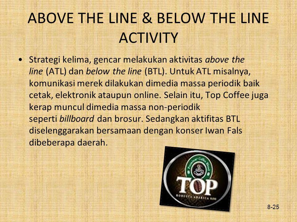 ABOVE THE LINE & BELOW THE LINE ACTIVITY Strategi kelima, gencar melakukan aktivitas above the line (ATL) dan below the line (BTL). Untuk ATL misalnya