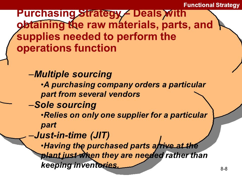 8-9 Functional Strategy Logistics Strategy – Deals with the flow of products into and out of the manufacturing process –Centralization –Outsourcing –Internet