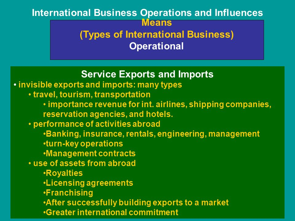 International Business Operations and Influences Means (Types of International Business) Operational Service Exports and Imports invisible exports and