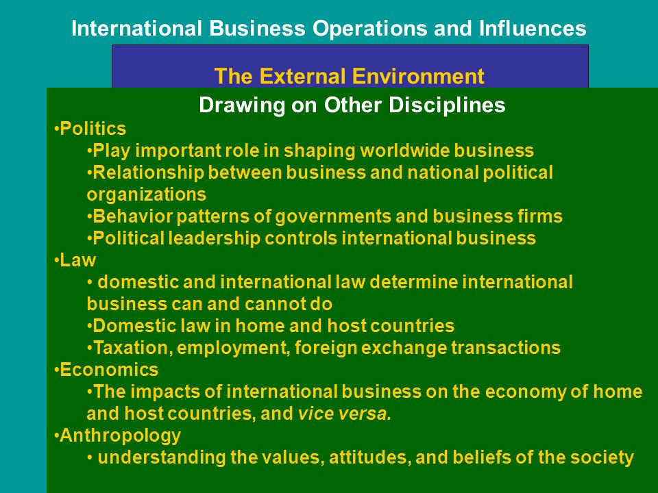 International Business Operations and Influences The External Environment Drawing on Other Disciplines Politics Play important role in shaping worldwi