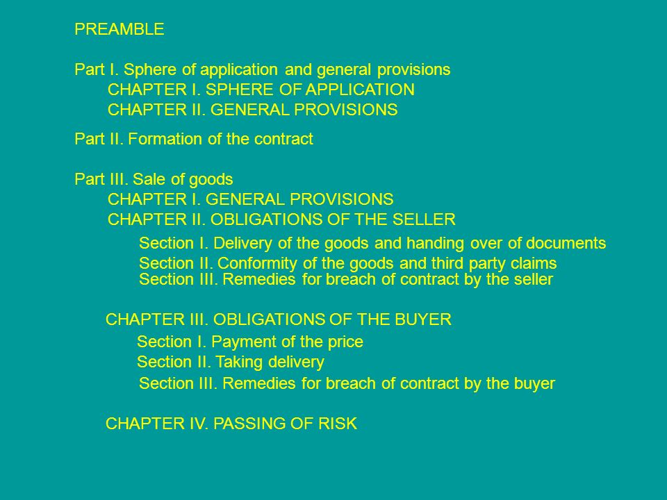 PREAMBLE Part I. Sphere of application and general provisions CHAPTER I.