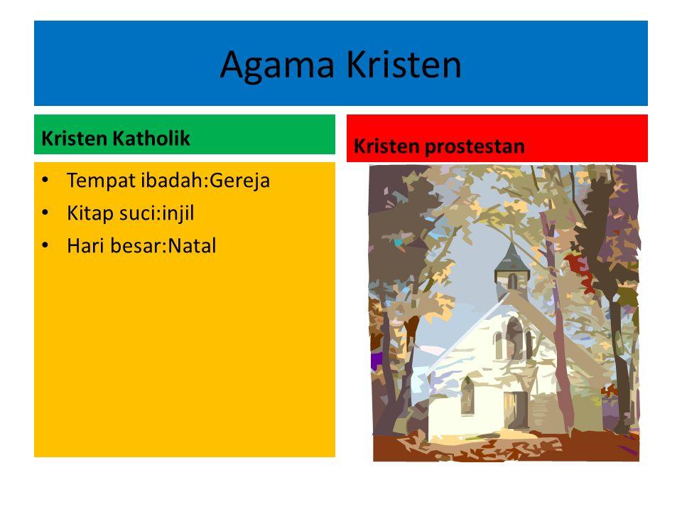 Agama hindu dan Budha agamaHinduAgama Butha