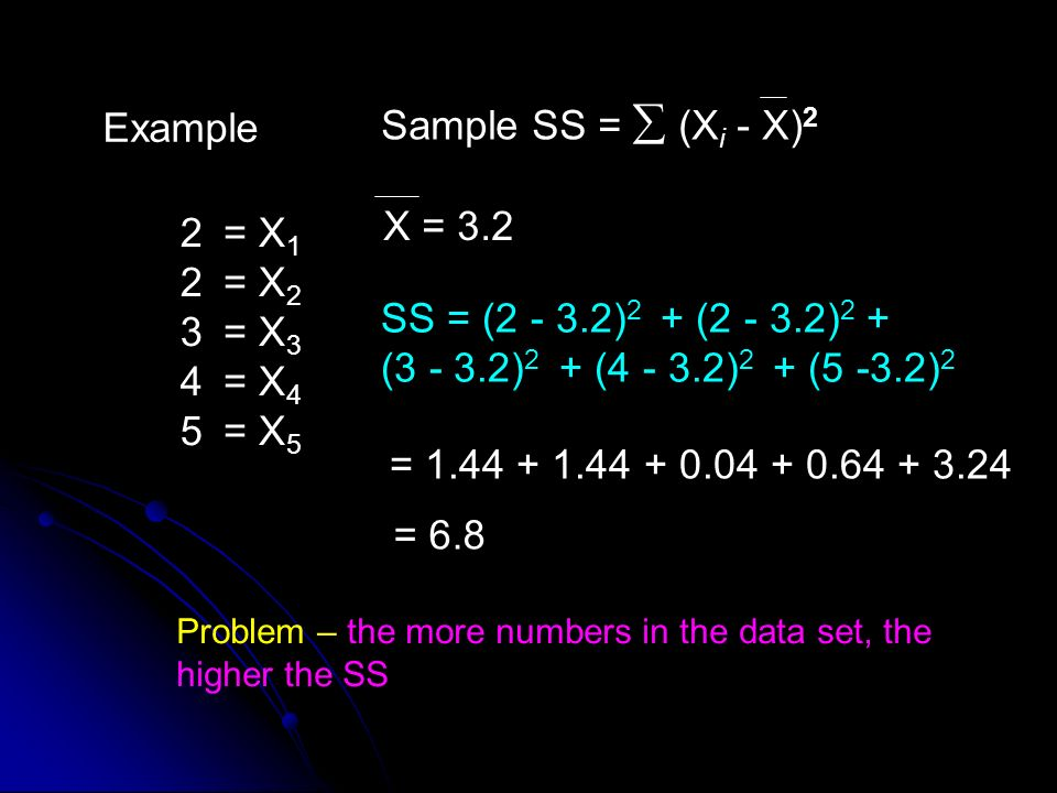 Example 2234522345 = X 1 = X 2 = X 3 = X 4 = X 5 X = 3.2 Sample SS =  (X i - X) 2 SS = (2 - 3.2) 2 + (2 - 3.2) 2 + (3 - 3.2) 2 + (4 - 3.2) 2 + (5 -3.2) 2 = 1.44 + 1.44 + 0.04 + 0.64 + 3.24 = 6.8 Problem – the more numbers in the data set, the higher the SS