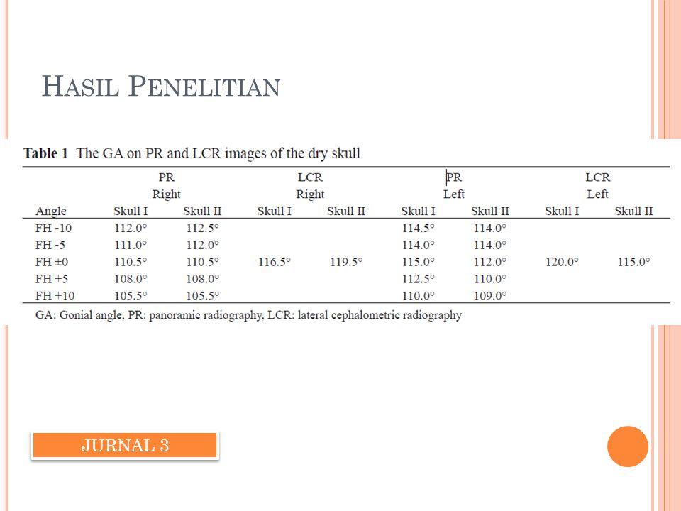 H ASIL P ENELITIAN JURNAL 3