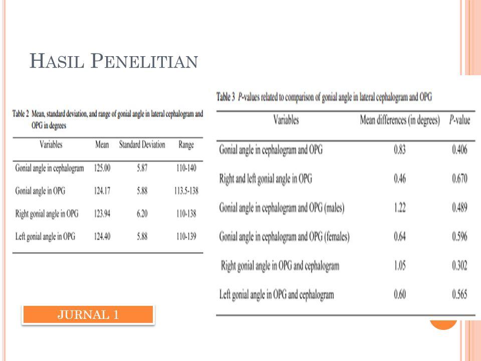 H ASIL P ENELITIAN JURNAL 1