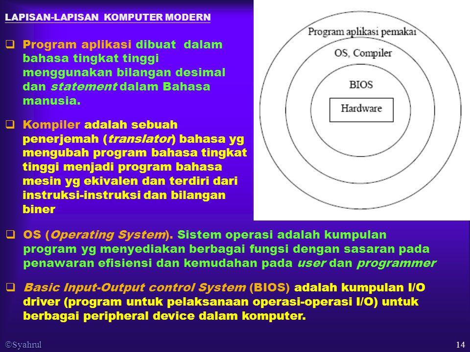  Syahrul 14 LAPISAN-LAPISAN KOMPUTER MODERN  Program aplikasi dibuat dalam bahasa tingkat tinggi menggunakan bilangan desimal dan statement dalam Bahasa manusia.