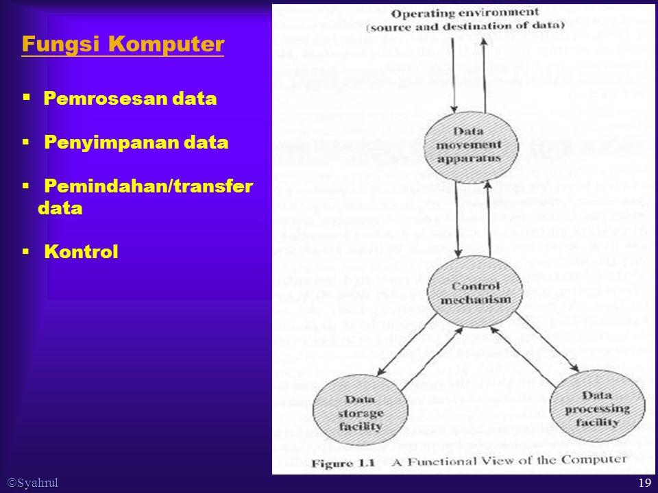  Syahrul 19 Fungsi Komputer  Pemrosesan data  Penyimpanan data  Pemindahan/transfer data  Kontrol