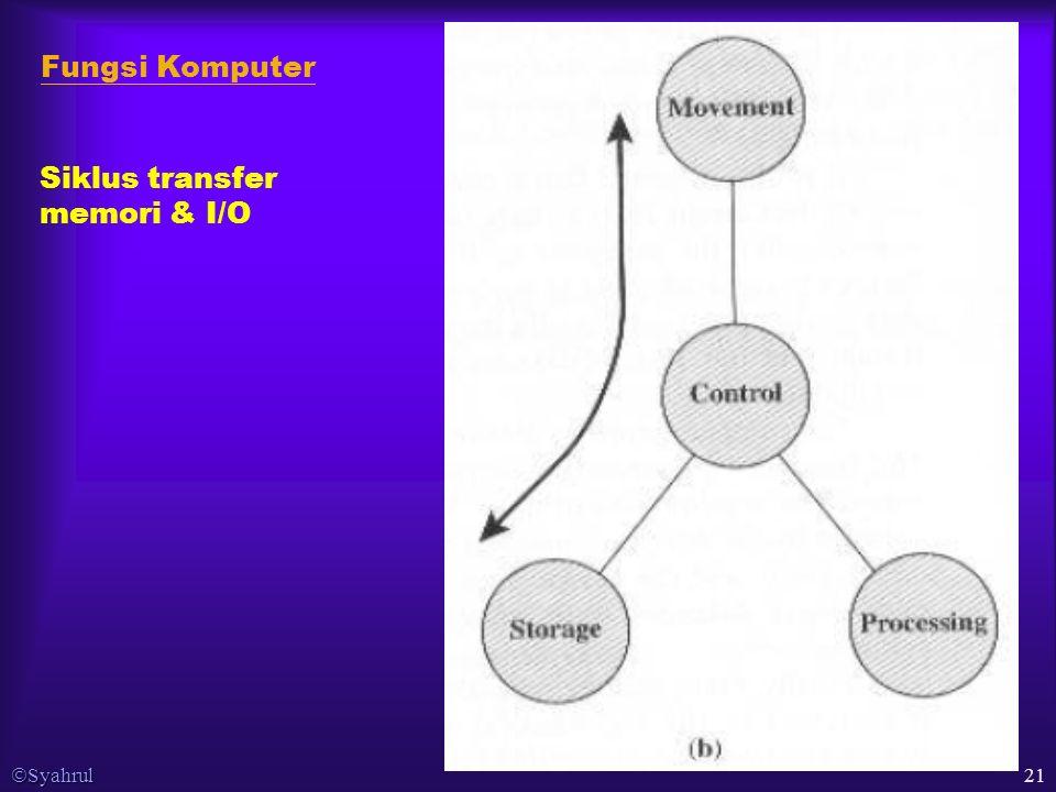 Syahrul 21 Fungsi Komputer Siklus transfer memori & I/O