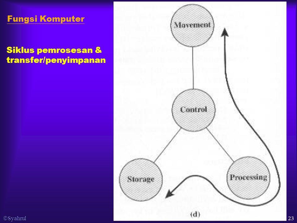  Syahrul 23 Fungsi Komputer Siklus pemrosesan & transfer/penyimpanan