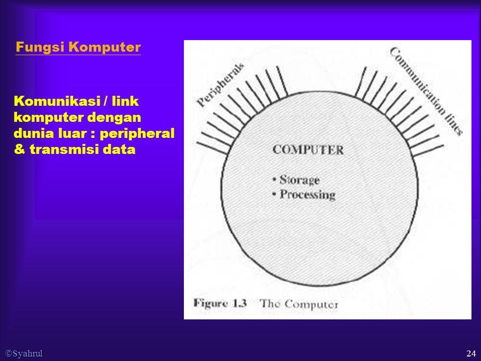  Syahrul 24 Komunikasi / link komputer dengan dunia luar : peripheral & transmisi data Fungsi Komputer