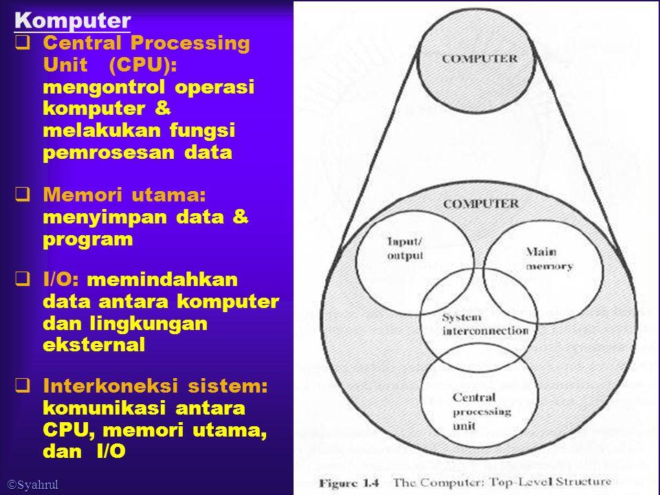  Syahrul 25 Komputer  Central Processing Unit (CPU): mengontrol operasi komputer & melakukan fungsi pemrosesan data  Memori utama: menyimpan data & program  I/O: memindahkan data antara komputer dan lingkungan eksternal  Interkoneksi sistem: komunikasi antara CPU, memori utama, dan I/O