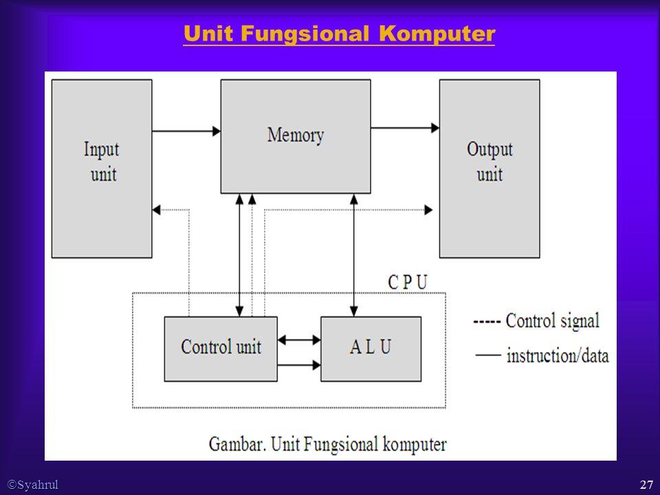  Syahrul 27 Unit Fungsional Komputer