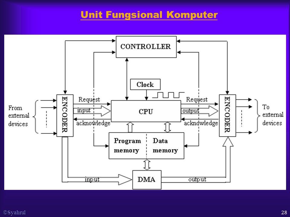  Syahrul 28 Unit Fungsional Komputer