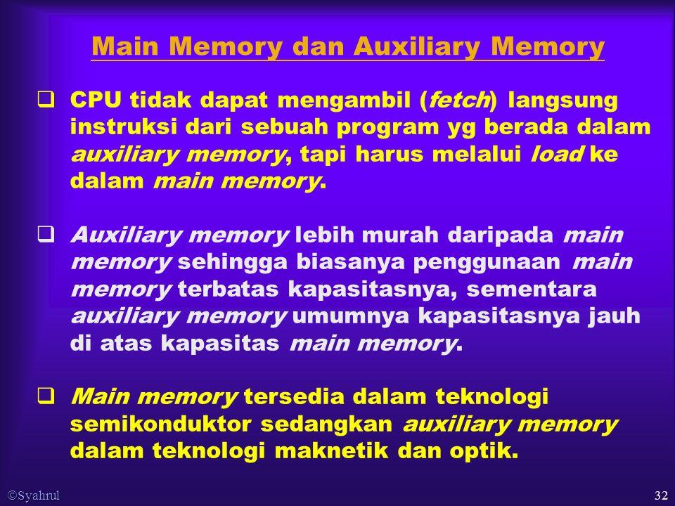  Syahrul 32  CPU tidak dapat mengambil (fetch) langsung instruksi dari sebuah program yg berada dalam auxiliary memory, tapi harus melalui load ke dalam main memory.