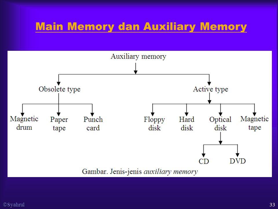  Syahrul 33 Main Memory dan Auxiliary Memory