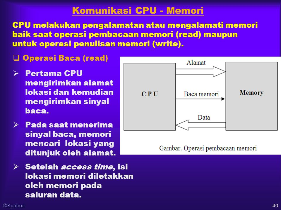  Syahrul 40 Komunikasi CPU - Memori CPU melakukan pengalamatan atau mengalamati memori baik saat operasi pembacaan memori (read) maupun untuk operasi penulisan memori (write).