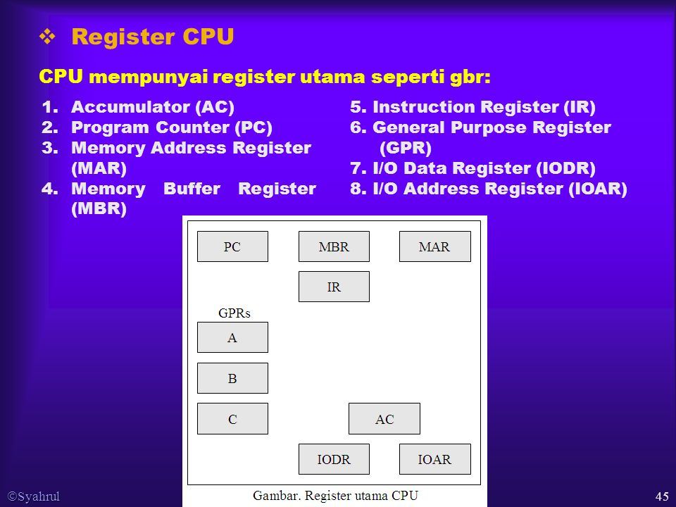  Syahrul 45 1.Accumulator (AC) 2.Program Counter (PC) 3.Memory Address Register (MAR) 4.Memory Buffer Register (MBR) 5.