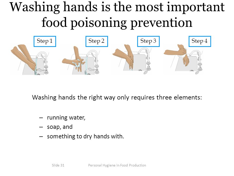 Slide 31 Personal Hygiene in Food Production Washing hands is the most important food poisoning prevention Washing hands the right way only requires three elements: – running water, – soap, and – something to dry hands with.