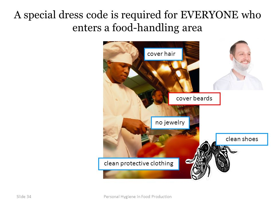 Slide 34Personal Hygiene in Food Production A special dress code is required for EVERYONE who enters a food-handling area cover hair cover beards no jewelry clean protective clothing clean shoes