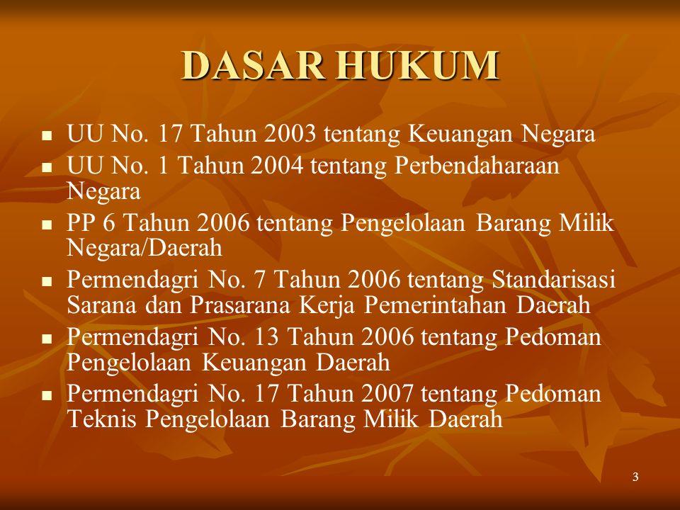 3 DASAR HUKUM UU No. 17 Tahun 2003 tentang Keuangan Negara UU No. 1 Tahun 2004 tentang Perbendaharaan Negara PP 6 Tahun 2006 tentang Pengelolaan Baran