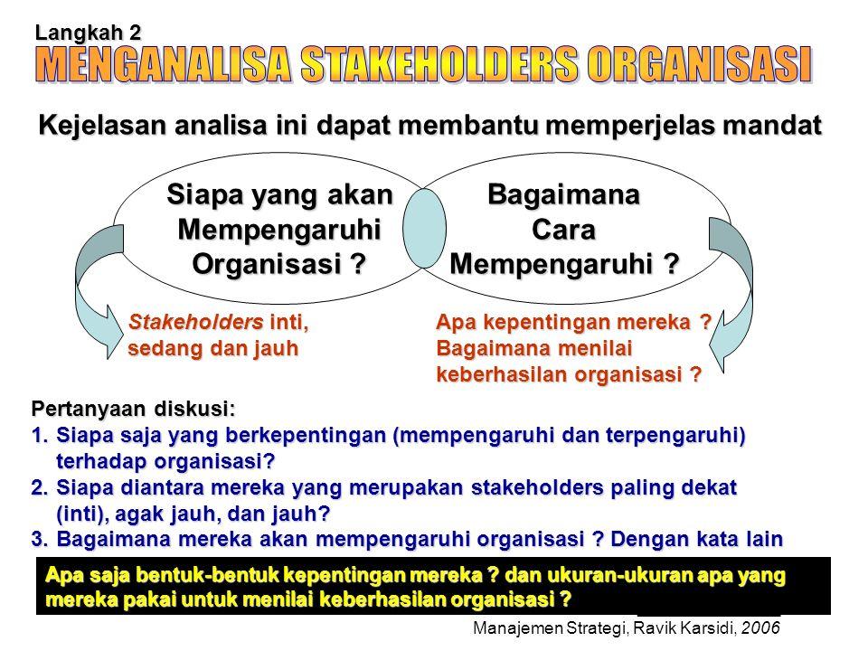 _______________ Manajemen Strategi, Ravik Karsidi, 2006 22 Langkah 2 Kejelasan analisa ini dapat membantu memperjelas mandat Pertanyaan diskusi: 1.Siapa saja yang berkepentingan (mempengaruhi dan terpengaruhi) terhadap organisasi.