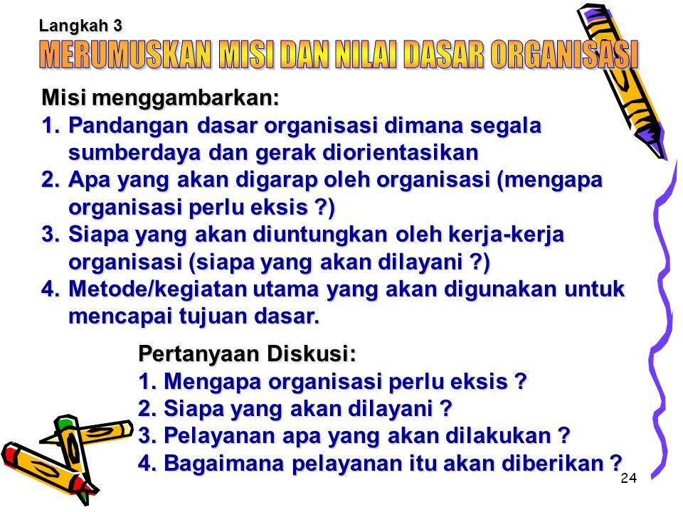 24 Langkah 3 Misi menggambarkan: 1.Pandangan dasar organisasi dimana segala sumberdaya dan gerak diorientasikan 2.Apa yang akan digarap oleh organisasi (mengapa organisasi perlu eksis ) 3.Siapa yang akan diuntungkan oleh kerja-kerja organisasi (siapa yang akan dilayani ) 4.Metode/kegiatan utama yang akan digunakan untuk mencapai tujuan dasar.