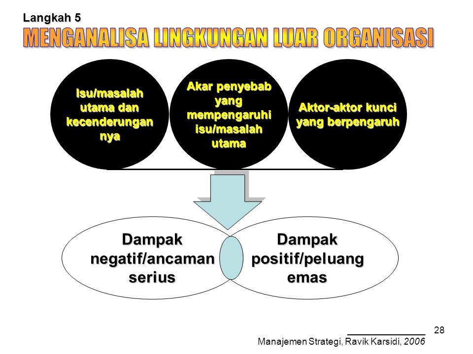 _______________ Manajemen Strategi, Ravik Karsidi, 2006 28 Langkah 5 Dampakpositif/peluangemasDampaknegatif/ancamanserius Aktor-aktor kunci yang berpengaruh Akar penyebab yangmempengaruhiisu/masalahutamaIsu/masalah utama dan kecenderungannya