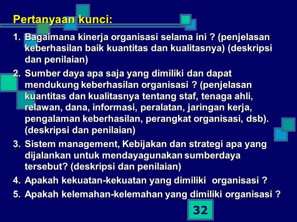 32 Pertanyaan kunci: 1.Bagaimana kinerja organisasi selama ini .