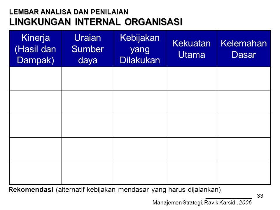 _______________ Manajemen Strategi, Ravik Karsidi, 2006 33 LEMBAR ANALISA DAN PENILAIAN LINGKUNGAN INTERNAL ORGANISASI Rekomendasi (alternatif kebijakan mendasar yang harus dijalankan) Kinerja (Hasil dan Dampak) Uraian Sumber daya Kebijakan yang Dilakukan Kekuatan Utama Kelemahan Dasar