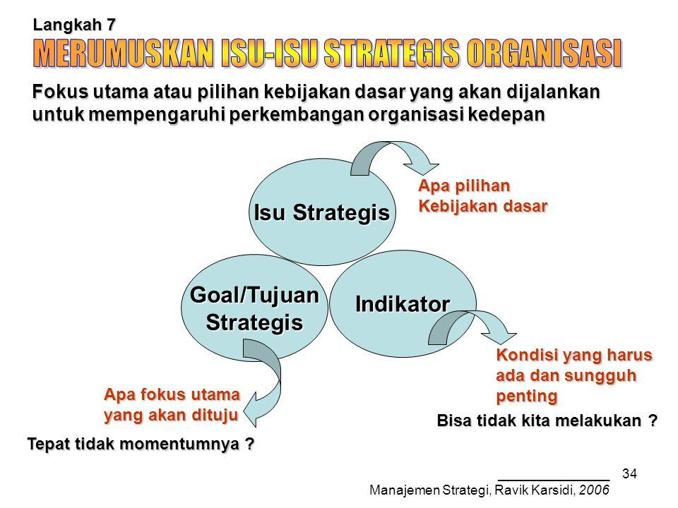 _______________ Manajemen Strategi, Ravik Karsidi, 2006 34 Langkah 7 Fokus utama atau pilihan kebijakan dasar yang akan dijalankan untuk mempengaruhi perkembangan organisasi kedepan Isu Strategis Goal/TujuanStrategis Indikator Apa pilihan Kebijakan dasar Kondisi yang harus ada dan sungguh penting Bisa tidak kita melakukan .