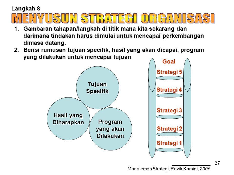 _______________ Manajemen Strategi, Ravik Karsidi, 2006 37 Langkah 8 1.Gambaran tahapan/langkah di titik mana kita sekarang dan darimana tindakan harus dimulai untuk mencapai perkembangan dimasa datang.
