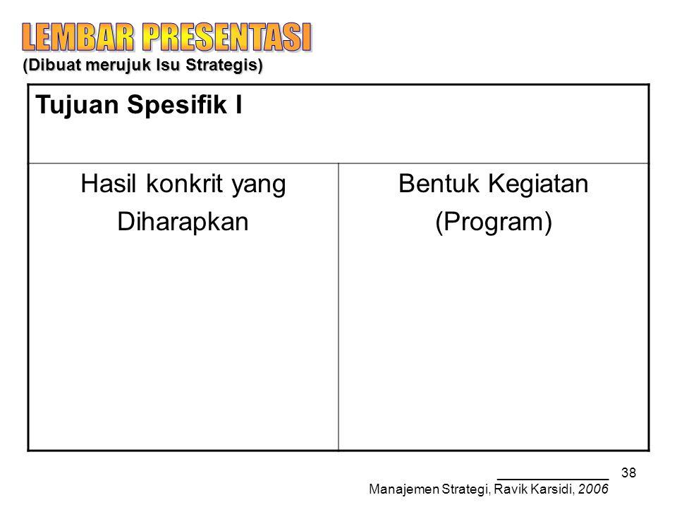 _______________ Manajemen Strategi, Ravik Karsidi, 2006 38 (Dibuat merujuk Isu Strategis) Tujuan Spesifik I Hasil konkrit yang Diharapkan Bentuk Kegiatan (Program)