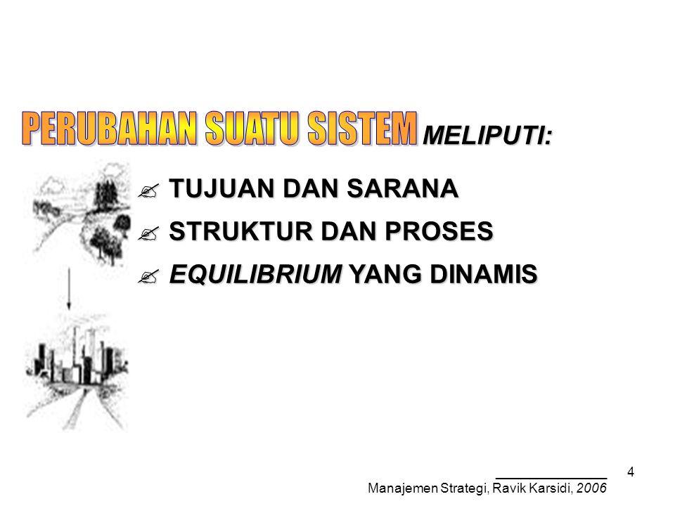 _______________ Manajemen Strategi, Ravik Karsidi, 2006 4 MELIPUTI:  TUJUAN DAN SARANA  STRUKTUR DAN PROSES  EQUILIBRIUM YANG DINAMIS