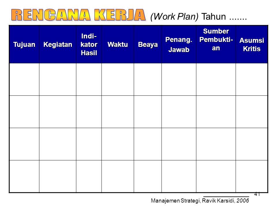 _______________ Manajemen Strategi, Ravik Karsidi, 2006 41 (Work Plan) Tahun.......TujuanKegiatan Indi- kator Hasil WaktuBeayaPenang.Jawab Sumber Pembukti- an Asumsi Kritis