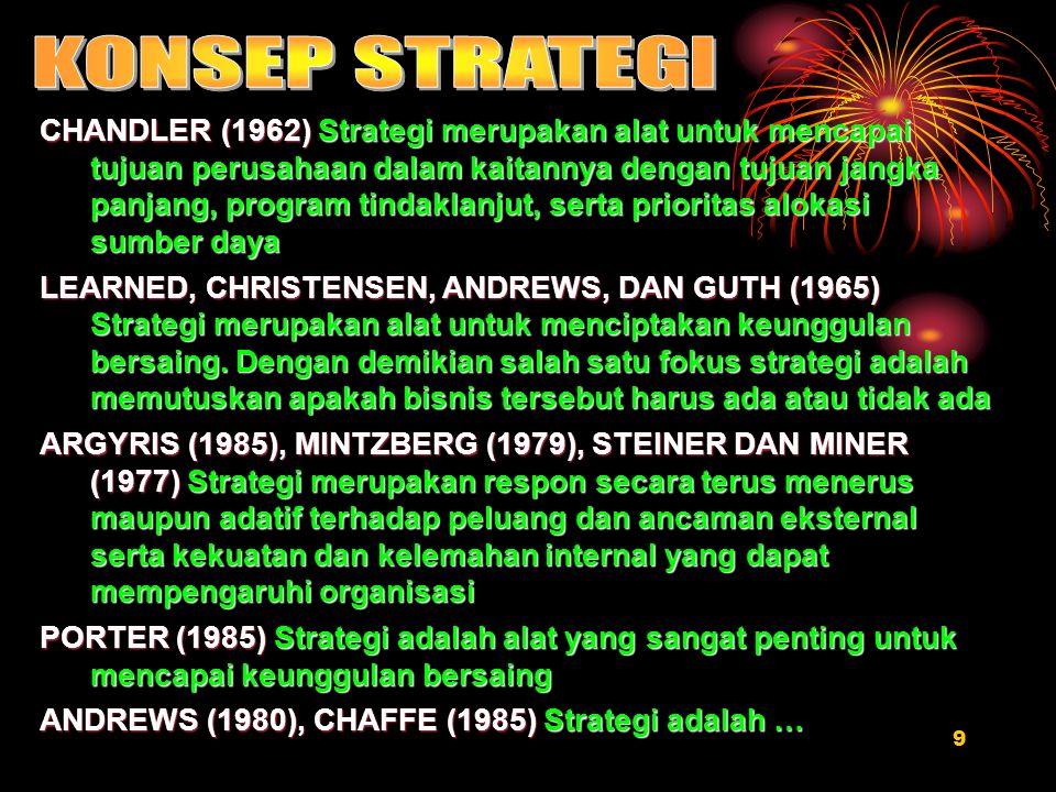 9 CHANDLER (1962) Strategi merupakan alat untuk mencapai tujuan perusahaan dalam kaitannya dengan tujuan jangka panjang, program tindaklanjut, serta prioritas alokasi sumber daya LEARNED, CHRISTENSEN, ANDREWS, DAN GUTH (1965) Strategi merupakan alat untuk menciptakan keunggulan bersaing.