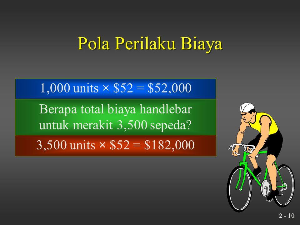 2 - 9 Pola Perilaku Biaya Biaya pembelian sebuah handlebar sepeda adalah $52.