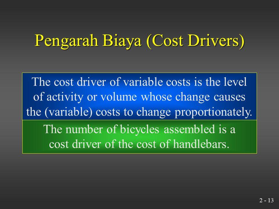 2 - 12 Pola Perilaku Biaya Berapa biaya sewa per sepeda jika perusahaan merakit 1,000 sepeda.