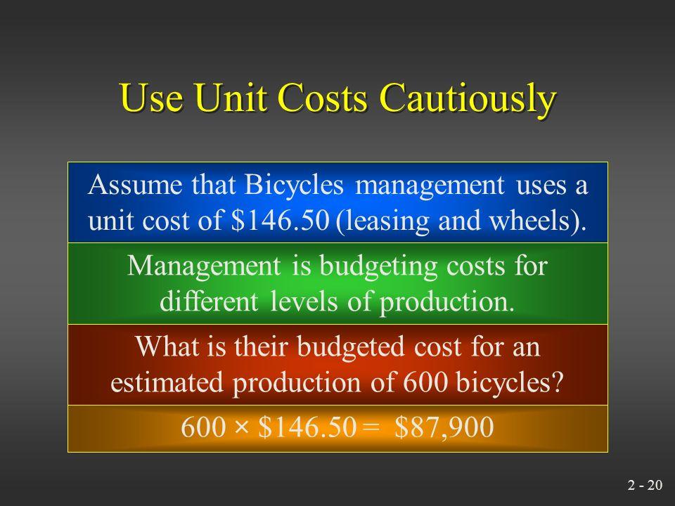 2 - 19 Biaya Total dan Biaya Per Unit $94,500 $94,500 + $52x $146,500