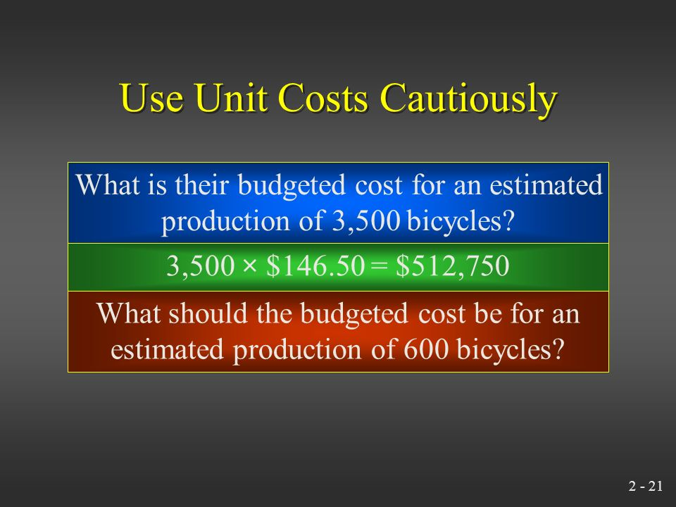 2 - 20 Use Unit Costs Cautiously Assume that Bicycles management uses a unit cost of $146.50 (leasing and wheels).