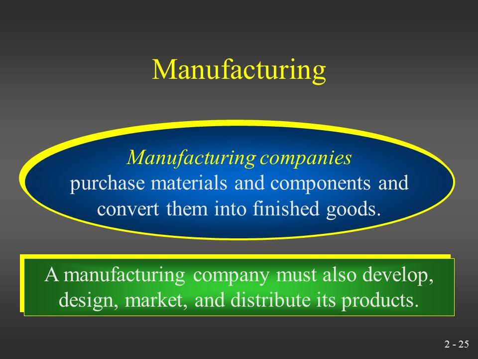 2 - 24 Membedakan manufacturing companies, merchandising companies, dan service-sector companies.