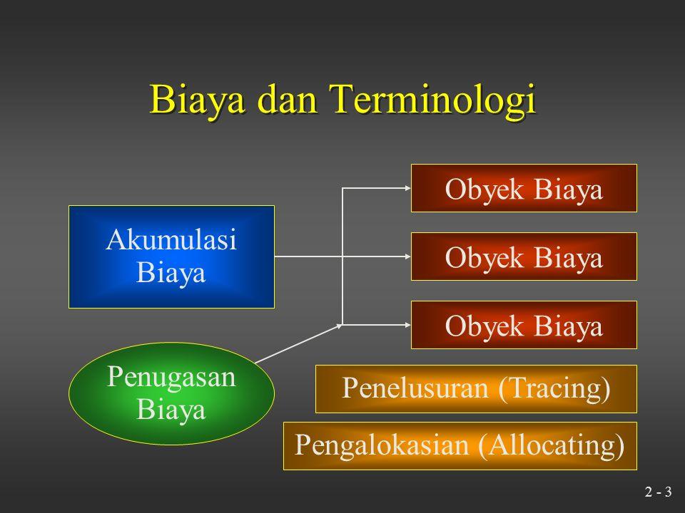 2 - 3 Biaya dan Terminologi Akumulasi Biaya Obyek Biaya Penugasan Biaya Penelusuran (Tracing) Pengalokasian (Allocating)