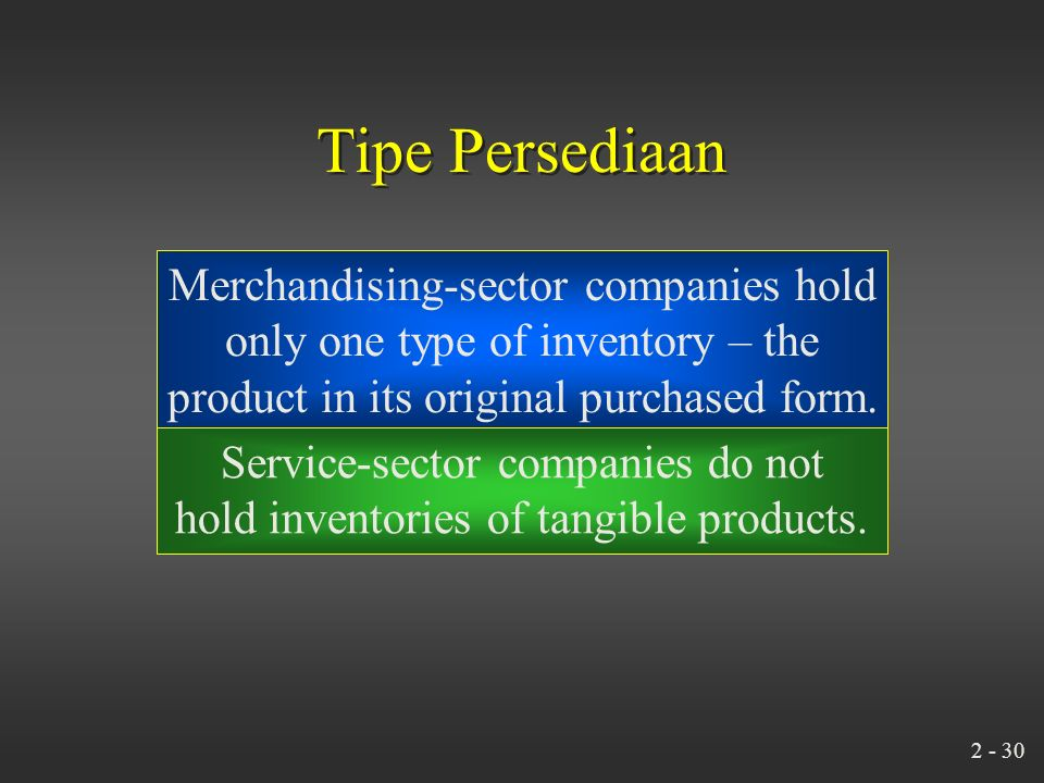 2 - 29 Tipe Persediaan Manufacturing-sector companies typically have one or more of the following three types of inventories: 1.