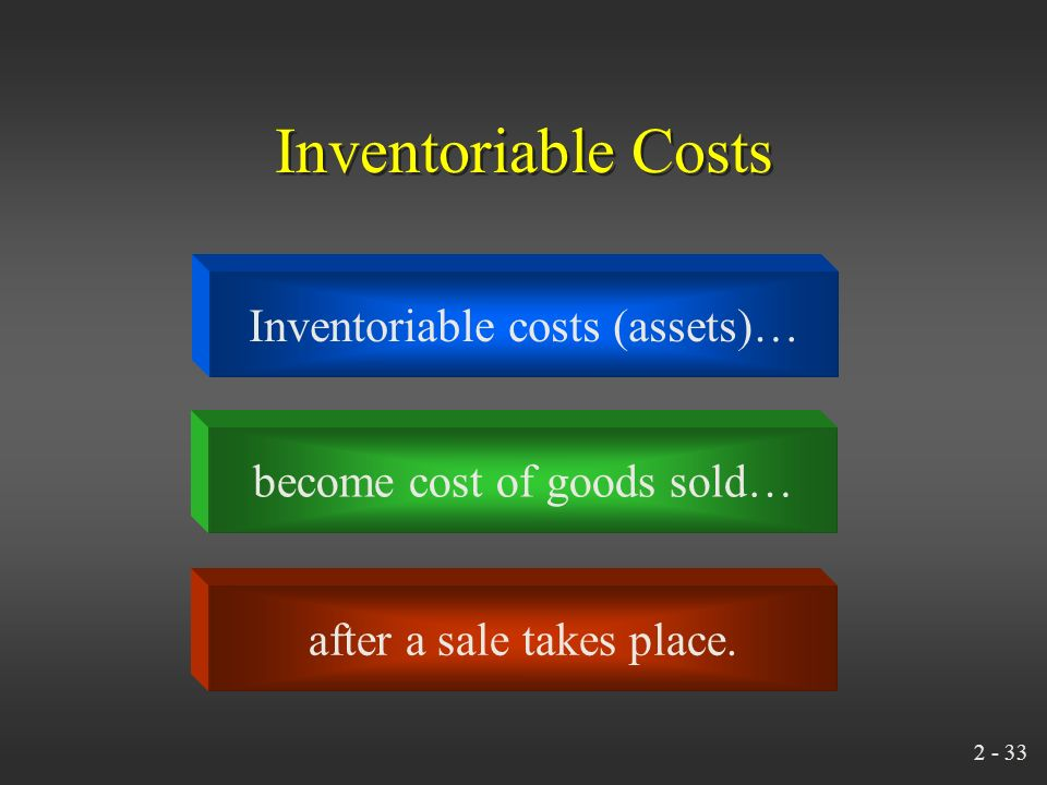 2 - 32 Membedakan antara inventoriable costs dan period costs.