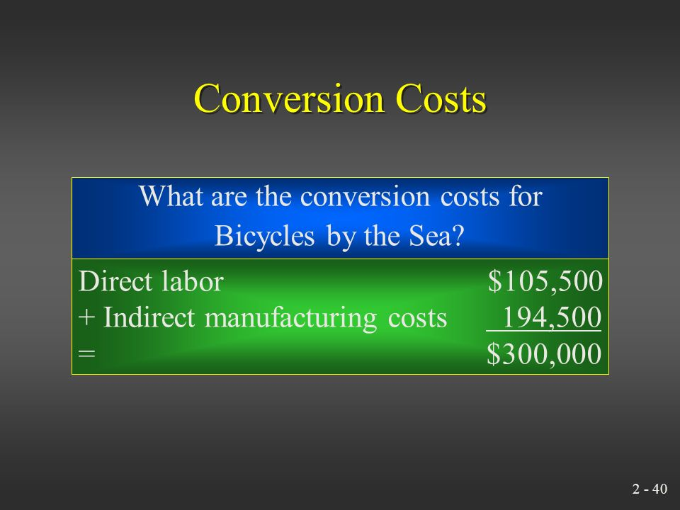 2 - 39 Conversion Costs Direct Labor Manufacturing Overhead += Conversion Costs Indirect Labor Indirect Materials Other