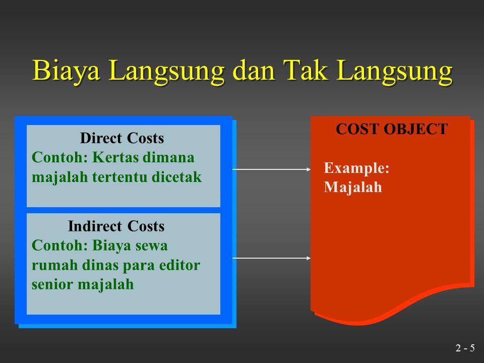 2 - 4 Membedakan biaya langsung dan biaya tak langsung.