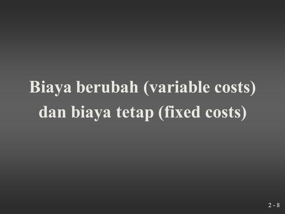 2 - 8 Biaya berubah (variable costs) dan biaya tetap (fixed costs)