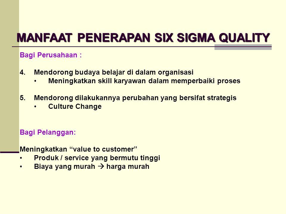 MANFAAT PENERAPAN SIX SIGMA QUALITY Bagi Perusahaan : 4.Mendorong budaya belajar di dalam organisasi Meningkatkan skill karyawan dalam memperbaiki proses 5.Mendorong dilakukannya perubahan yang bersifat strategis Culture Change Bagi Pelanggan: Meningkatkan value to customer Produk / service yang bermutu tinggi Biaya yang murah  harga murah